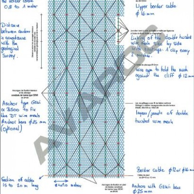 -	Technical details of rockfall protection netting